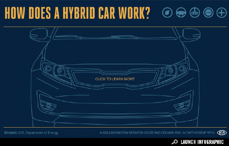 How Do Hybrid Cars Work Toyota Talk Blog