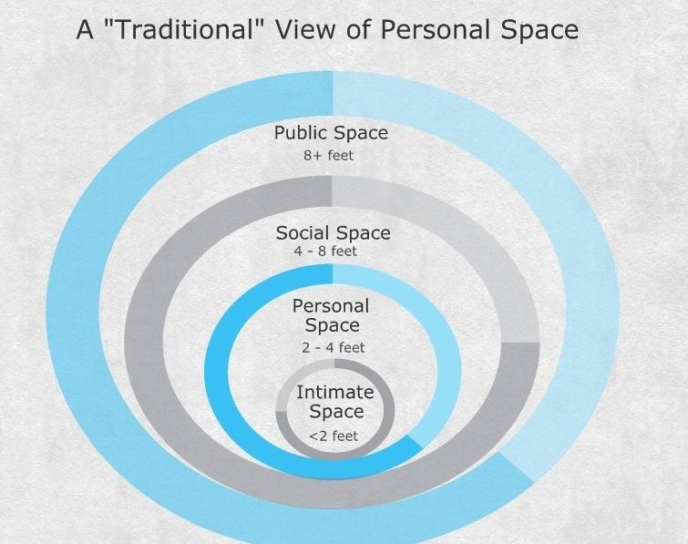 personal analysis according to edward t