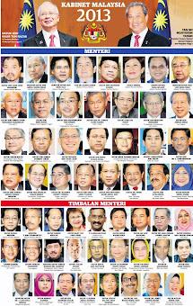 KABINET MALAYSIA 2013