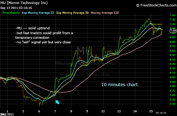 Option trading demystified