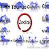Zodiak Minggu Ini 1 - 8 Maret 2015 [Edisi Update]