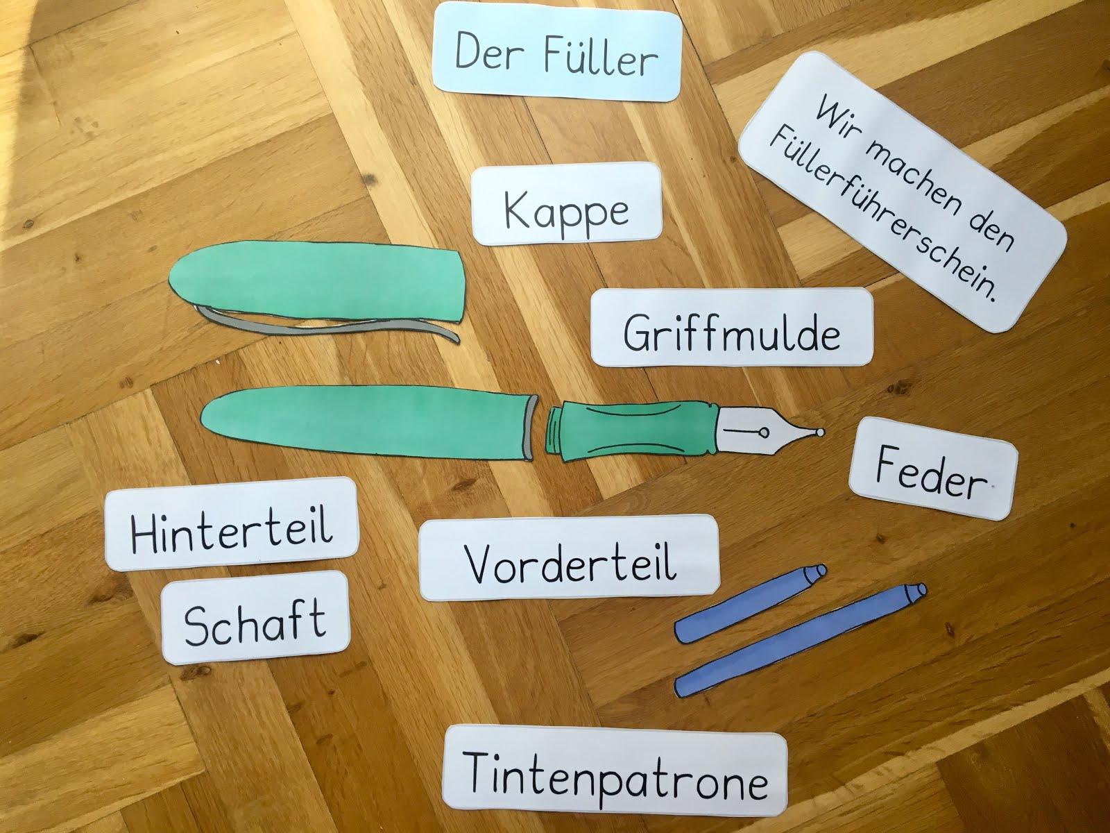 Gemütlich Blog Schreibvorlage Galerie - Beispielzusammenfassung ...