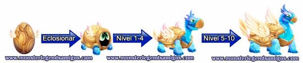 imagen del crecimiento del monster blesstle