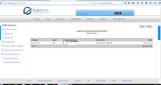 Pendapatan Pertama Dari PPC Indonesia Kliksaya.com