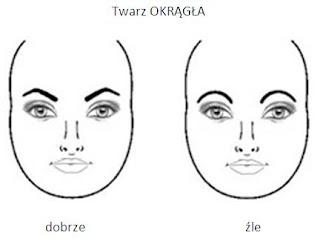 Znalezione obrazy dla zapytania twarz prosty rysunek
