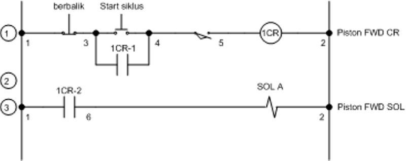 Bab 2 diagram listrik muchammad agil ambardi garis putus putus menunjukkan fungsi mekanis bukan penghantar listrik pada gambar 7 garis putus putus tegak pada tombol tekan fwd dan rev menunjukkanbahwa ccuart Images