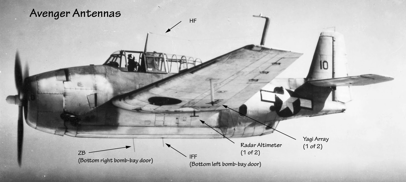 Tailhook Topics: World War II Navy Carrier Airplane Antennas