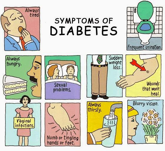 Gejala dan tanda terkena penyakit diabetes