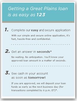 Great Plains Lending gives an example of their rates by saying that a $ loan at % APR can be paid off in 12 bi-weekly payments of $, which works out to $ in interest. People looking for short term loans should pay close attention to their loan terms before they agree to 1/5(1).