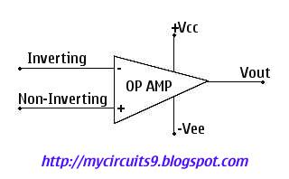 op amp terminology