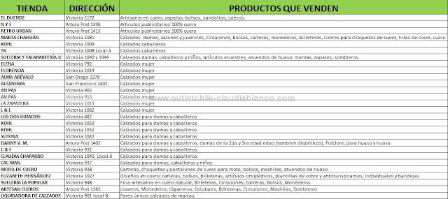 RECORRIENDO EL BARRIO VICTORIA: tiendas de calzado nacional en cuero y accesorios