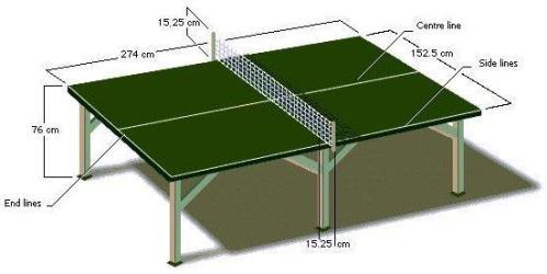 Ukuran tenis meja