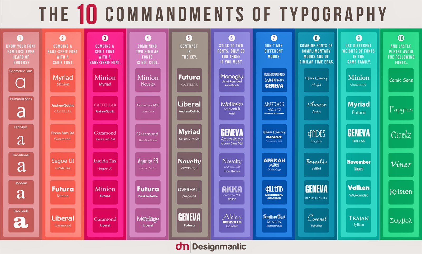 http://www.designmantic.com/blog/infographics/ten-commandments-of-typography/