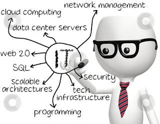 Daftar Profesi IT yang Paling Dicari di 2016