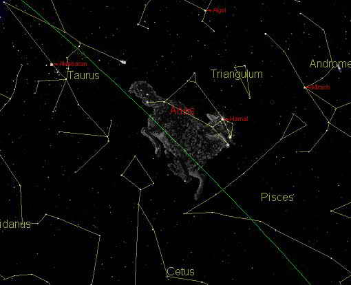 Zodiac sign of aries constellation reheart Images