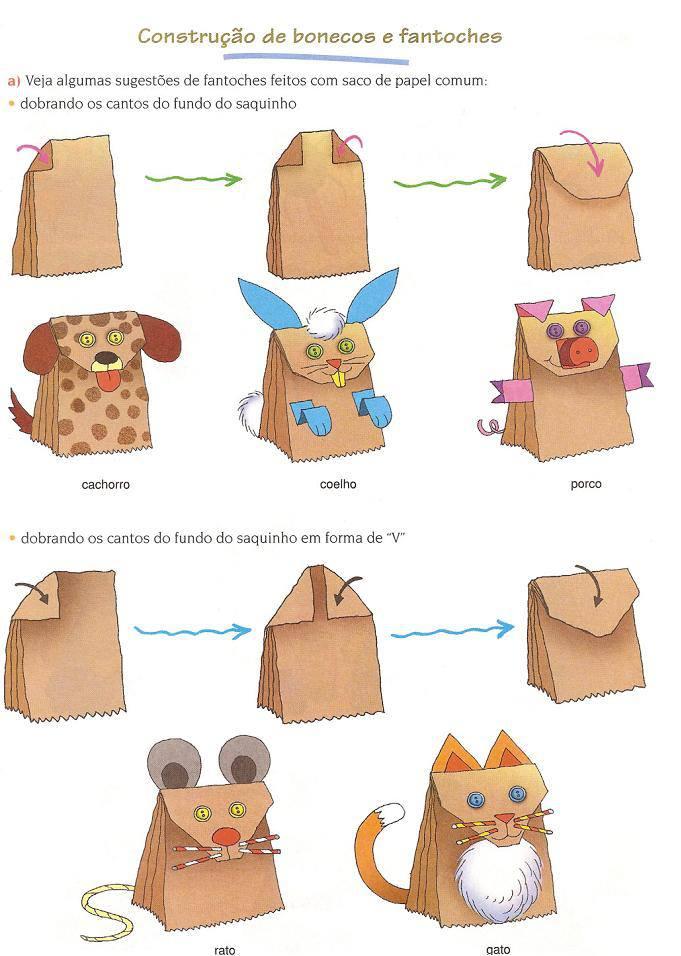 El arte de educar como hacer marionetas con bolsas de papel - Como decorar bolsas de papel ...