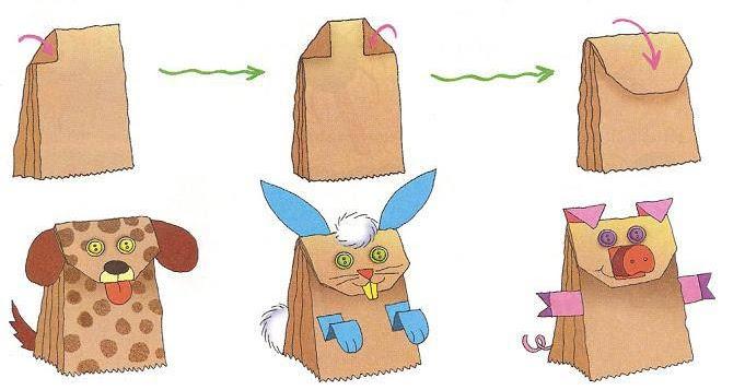 El arte de educar como hacer marionetas con bolsas de papel - Hacer bolsas de papel en casa ...