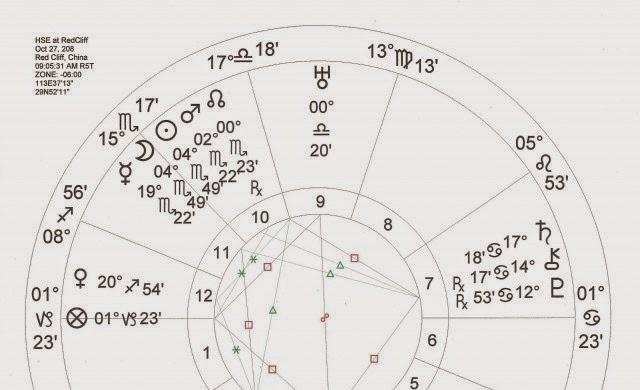 ข้อมูลของ NASA พบว่า เกิดสุริยคราสขึ้นในวันที่ 27 ตุลาคม ค.ศ.208