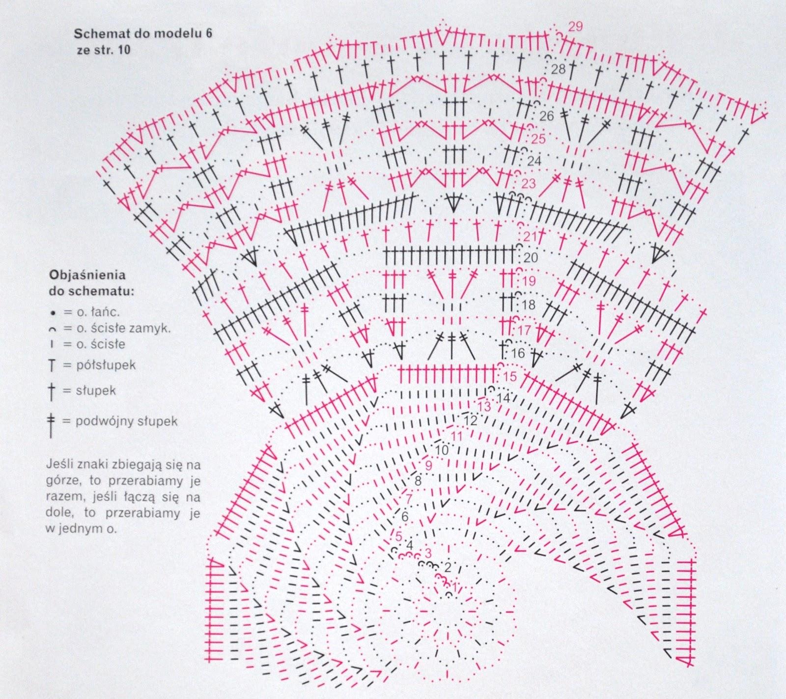 Схема вязания пледа крючком из ириса