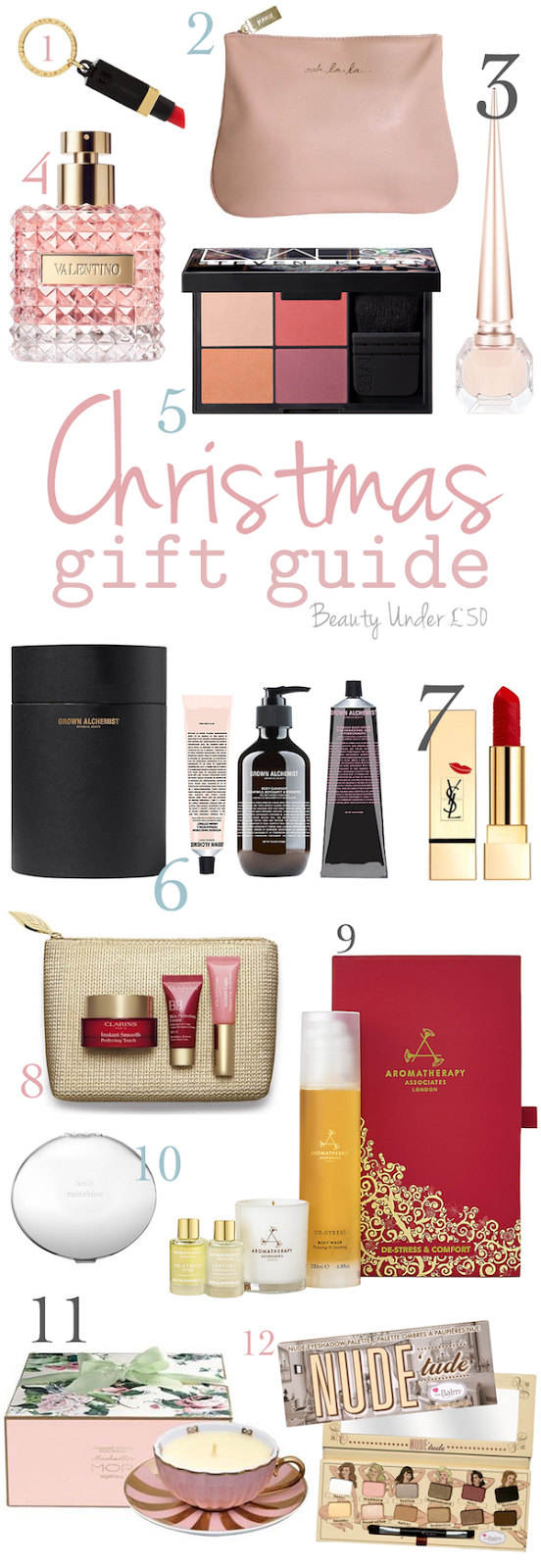 Christmas Gift Guide: Beauty Gifts Under £50