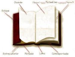 partes de un libro