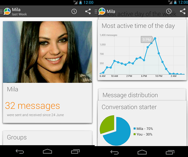 Whatstat-Android-app