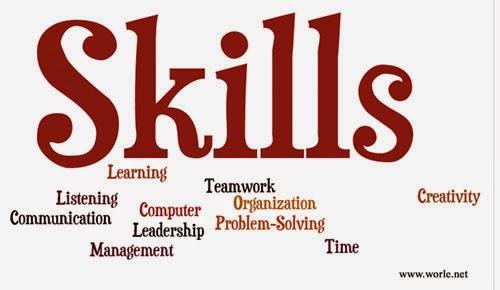 Employability Skills Assessment Activity | ITC Media ...