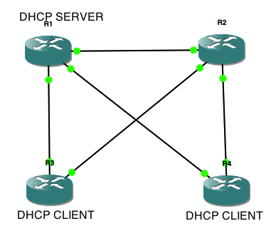 Network kings networking y tecnolog a en espa ol dhcp for Show dhcp pool cisco switch