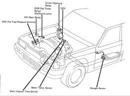 2009 Ford Flex Fuse Box Diagram furthermore T11731835 Blower motor fuse located 1999 ford e250 besides 2000 Ford Explorer Fuse Box Diagram further Gmc Envoy Engine Problems also T7066831 Need fuse diagram ford expedition. on ford focus 2007 fuse box cigarette lighter