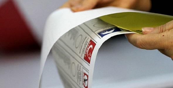 Sancaktepe 2015 Genel Seçim Sonuçları