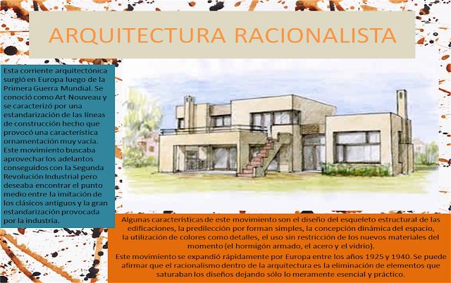 Historia del arte iii arquitectura racionalista for Arquitectura racionalista