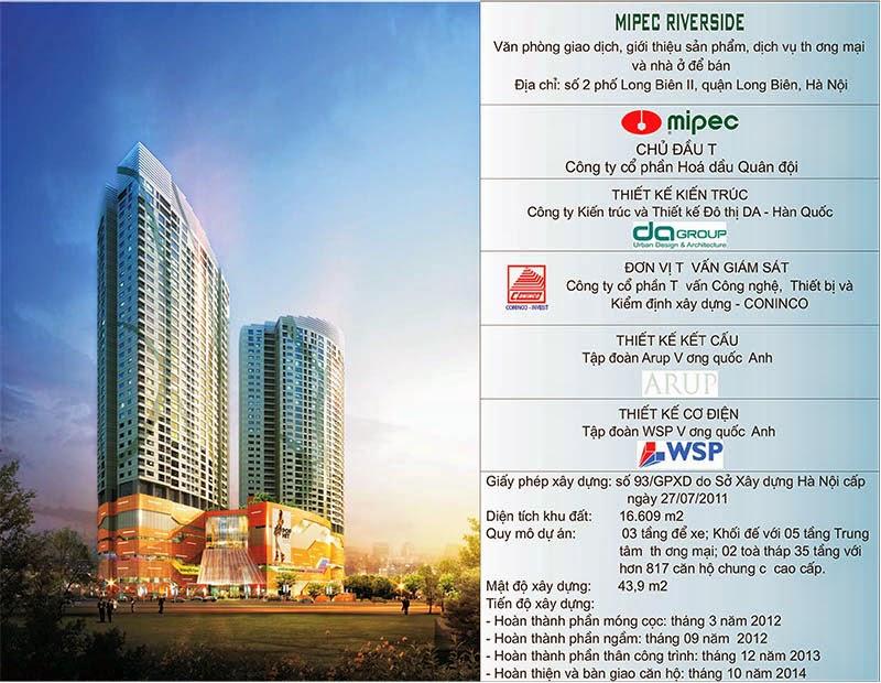 Tổng quan dự án chung cư Mipec Riverside