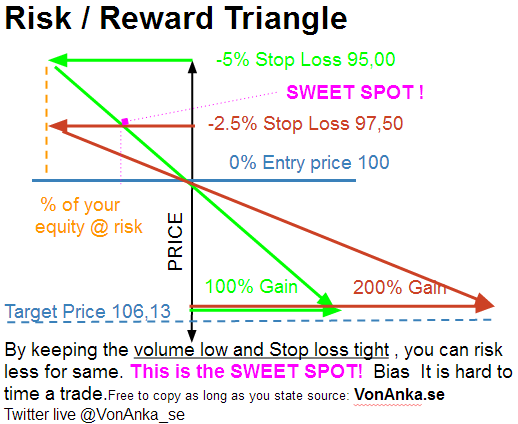 reward definition