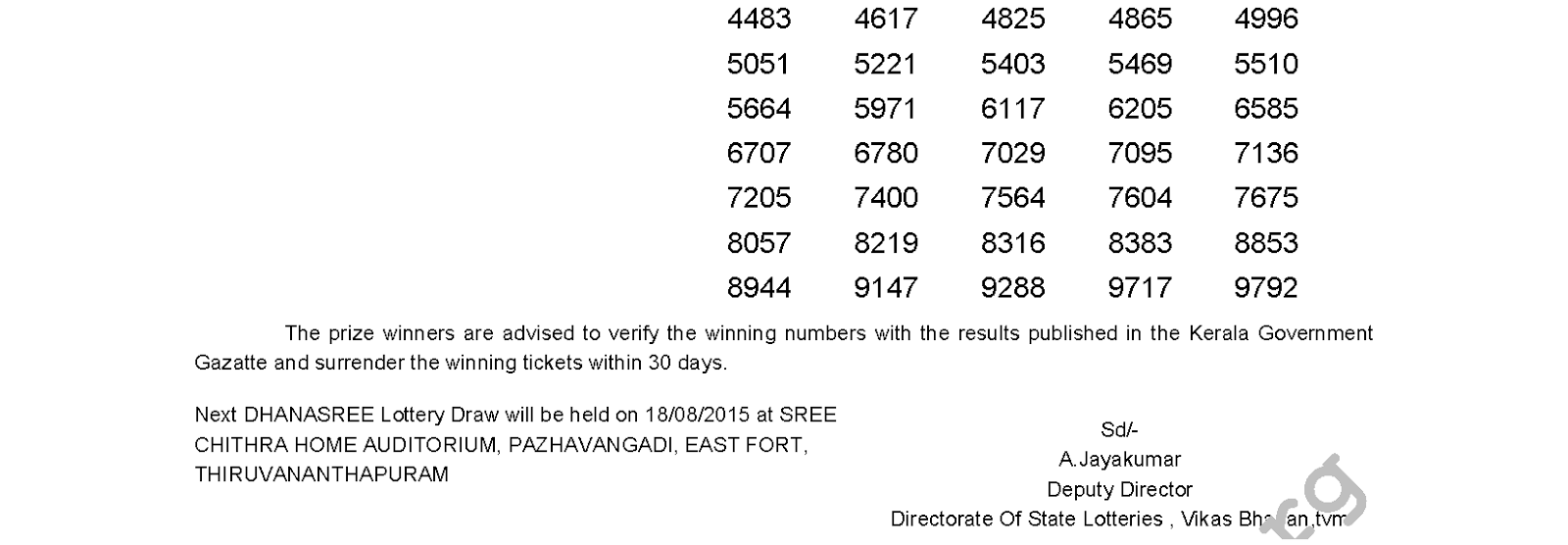 DHANASREE Lottery DS 198 Result 11-8-2015