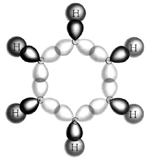 Tumpang tindih orbital hibrida sp2– sp2 dalam molekul benzena membentuk ikatan sigma.
