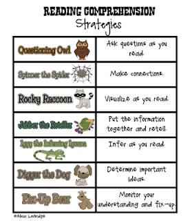 https://www.teacherspayteachers.com/Product/Reading-Comprehension-Strategies-for-Parents-2155291