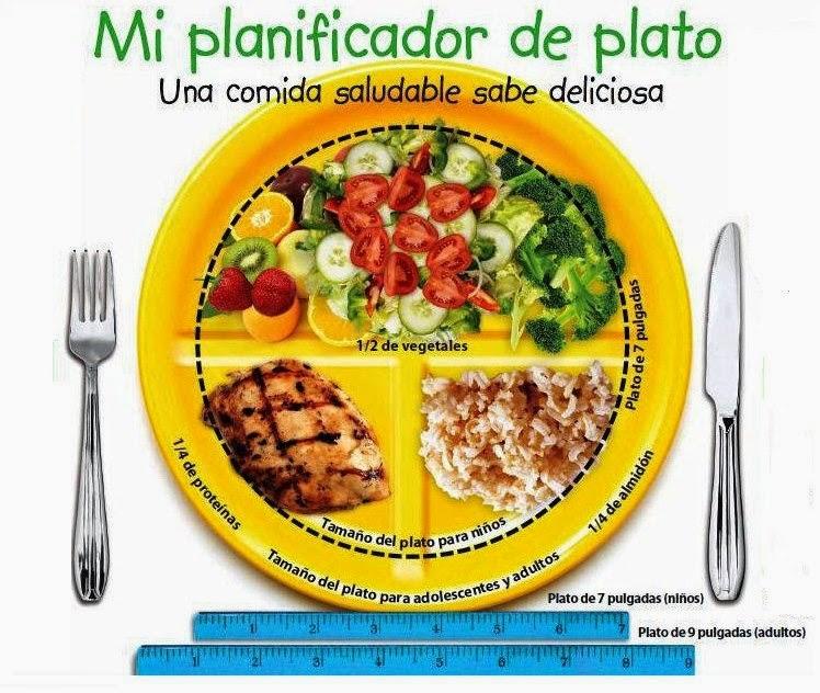 Coqueteando con el fitness y la comida sana que puedo cenar - Platos sanos para cenar ...
