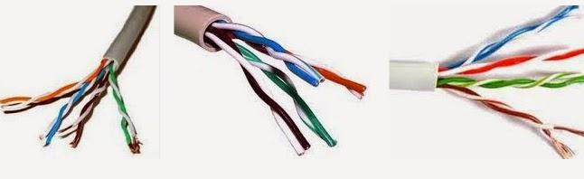 harga kabel utp terbaru