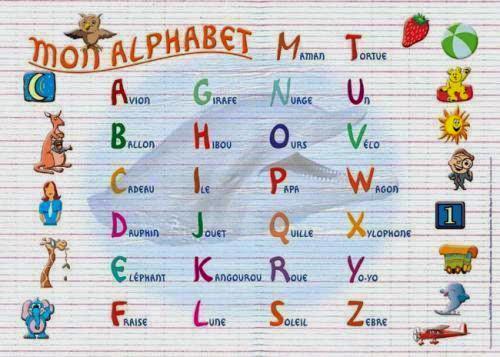 Alfabet - słownictwo 8 - Francuski przy kawie
