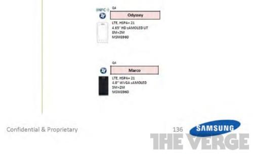 Prime informazioni sui samsung Windows phone 8 di fine 2012