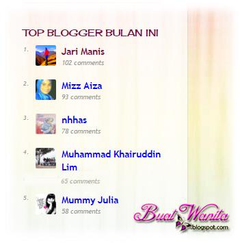 Terima Kasih Kaki Komen November 2015. Top Komentator Bulan Lepas Blog Buat Wanita.