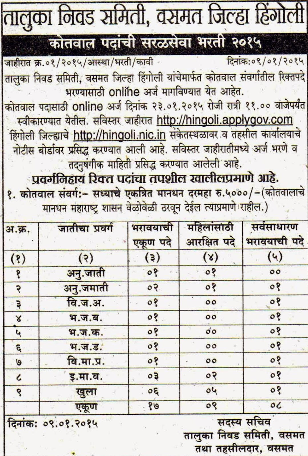 Hingoli Kotwal Recruitment - Bharti 2015