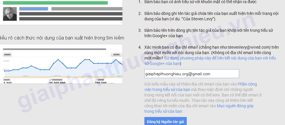Xác thực Google Authorship