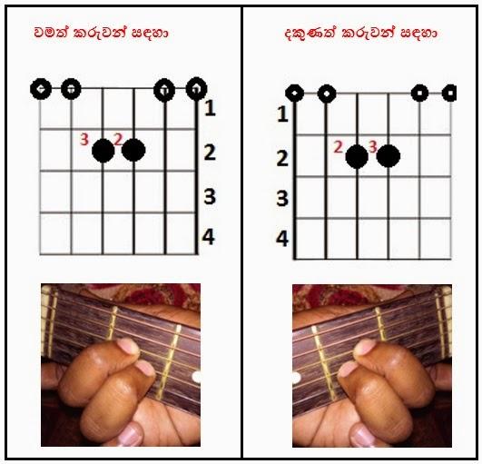 Esus_ sus code_guitar code