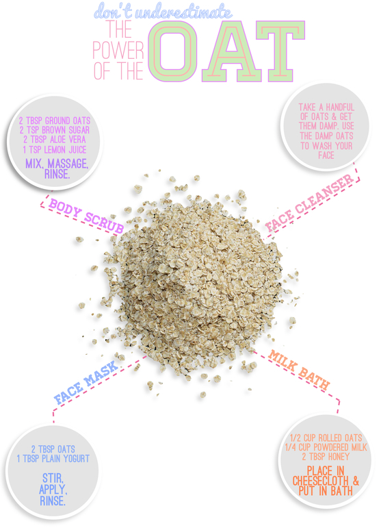 DIY, Beauty, Oats, Tanvii.com,
