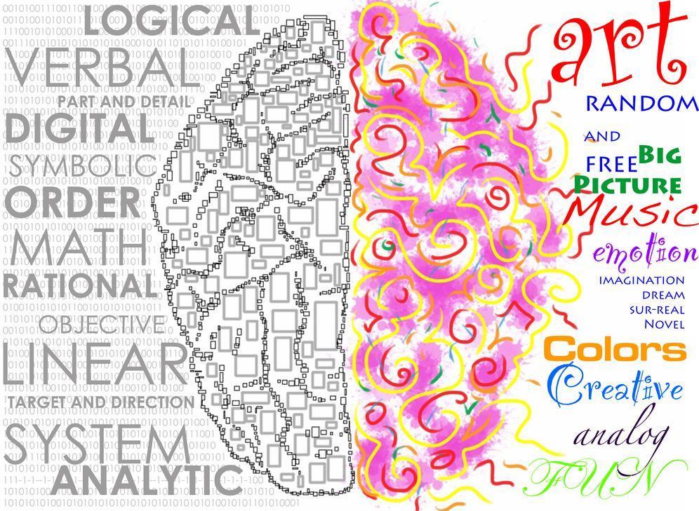 10 Fenomena Aneh Dalam Otak