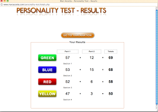 personality test results essay The personality assessment inventory is mostly for psychologists whom test for psychopathology this test is used in psychotherapy, crisis evaluation.