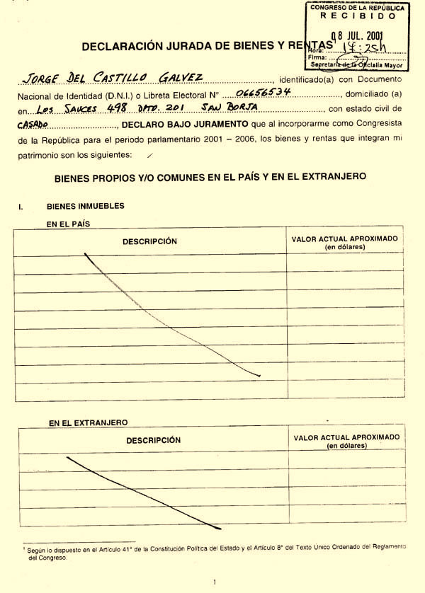 Parásito político Jorge del Castillo Gálvez casi es un indigente en ...