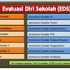 Aplikasi Evaluasi Diri Sekolah (EDS) SMP Tahun 2015