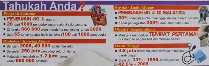 Statistik Penyakit